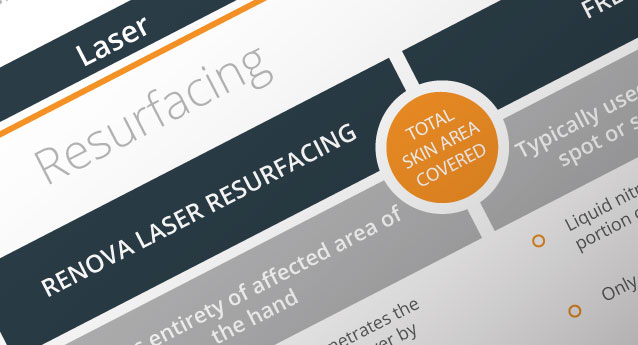 Infographic: A Guide to Laser Hand Rejuvenation