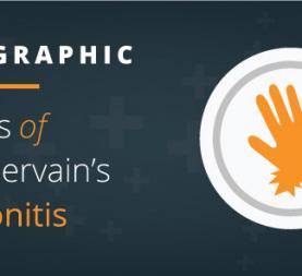 De Quervain's Infographic