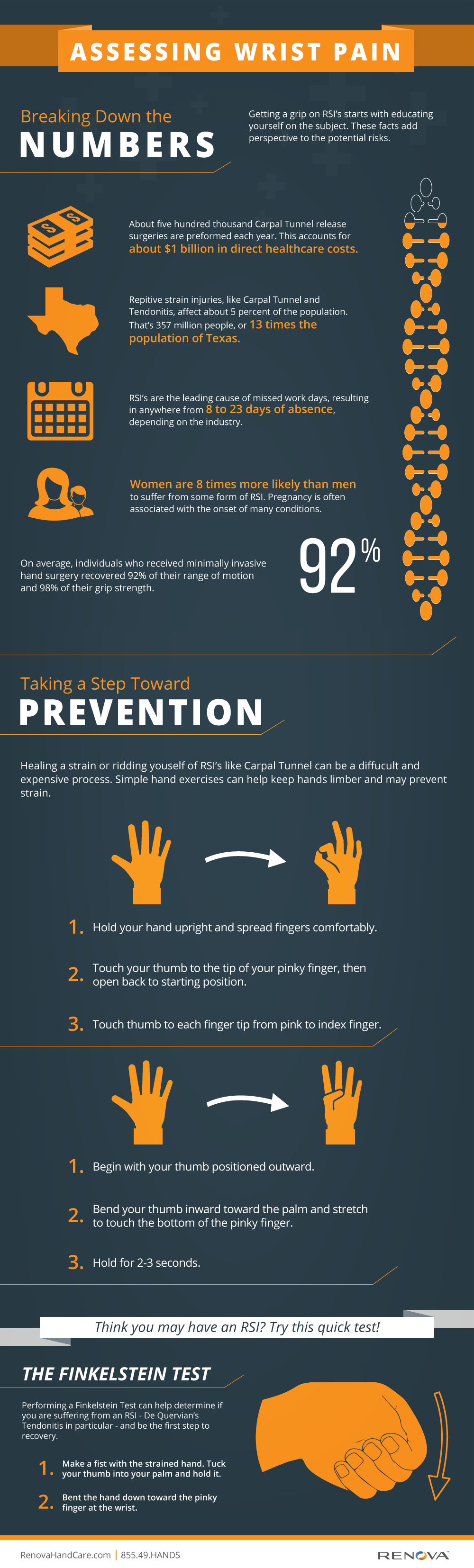Assessing Wrist Pain