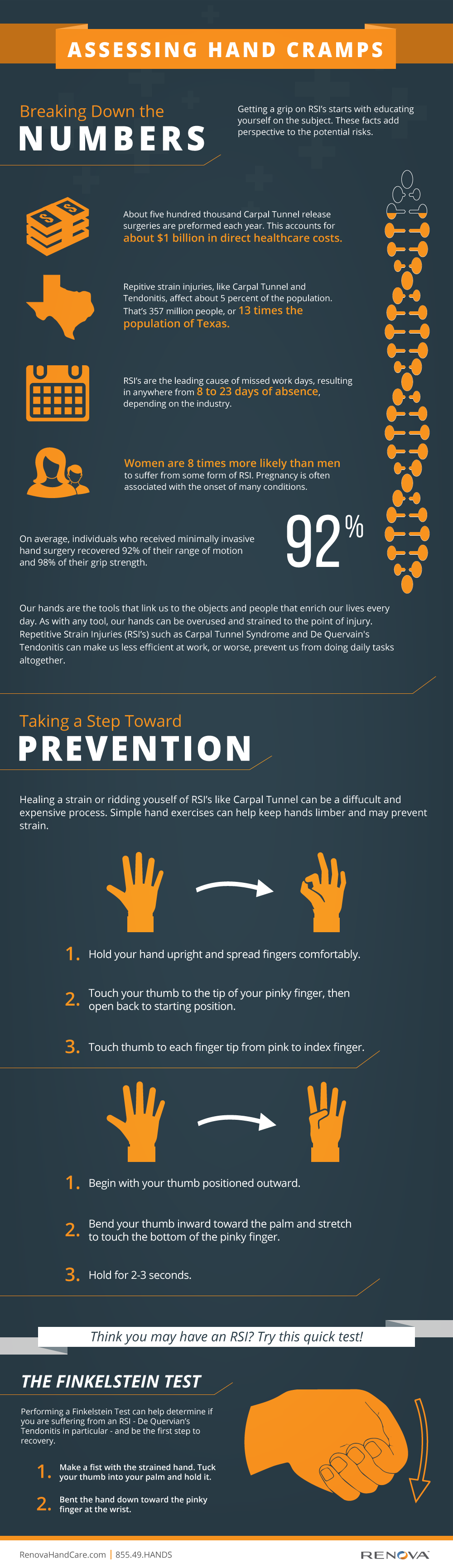 hand-cramp-infographic